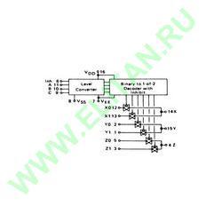 CD4053BCN ���� 2