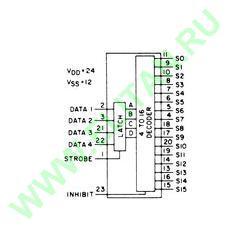 CD4514BE ���� 2