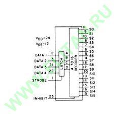 CD4515BE ���� 1