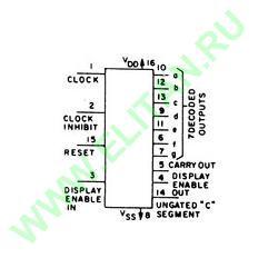 CD4026BE ���� 1