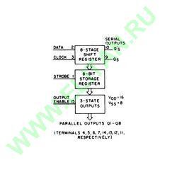 M74HC4094B1R ���� 2