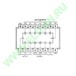 MM74HC138M ���� 3