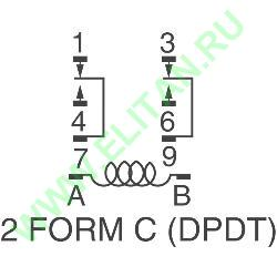 MGN2CDC12 ���� 3